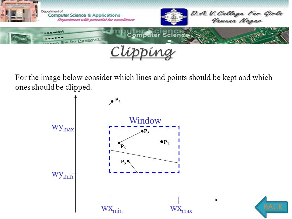 For the image below consider which lines and points should be kept and which ones should be clipped.