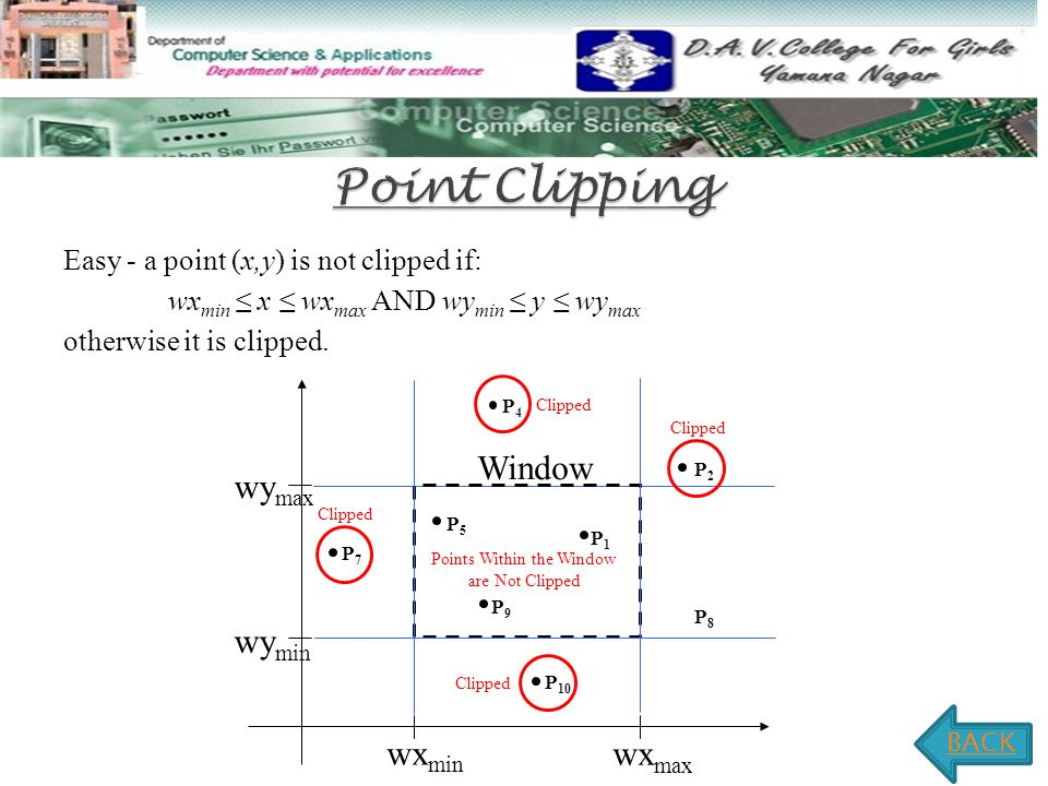 Easy - a point (x,y) is not clipped if: wx min ≤ x ≤ wx max AND wy min ≤ y ≤ wy max otherwise it is clipped.