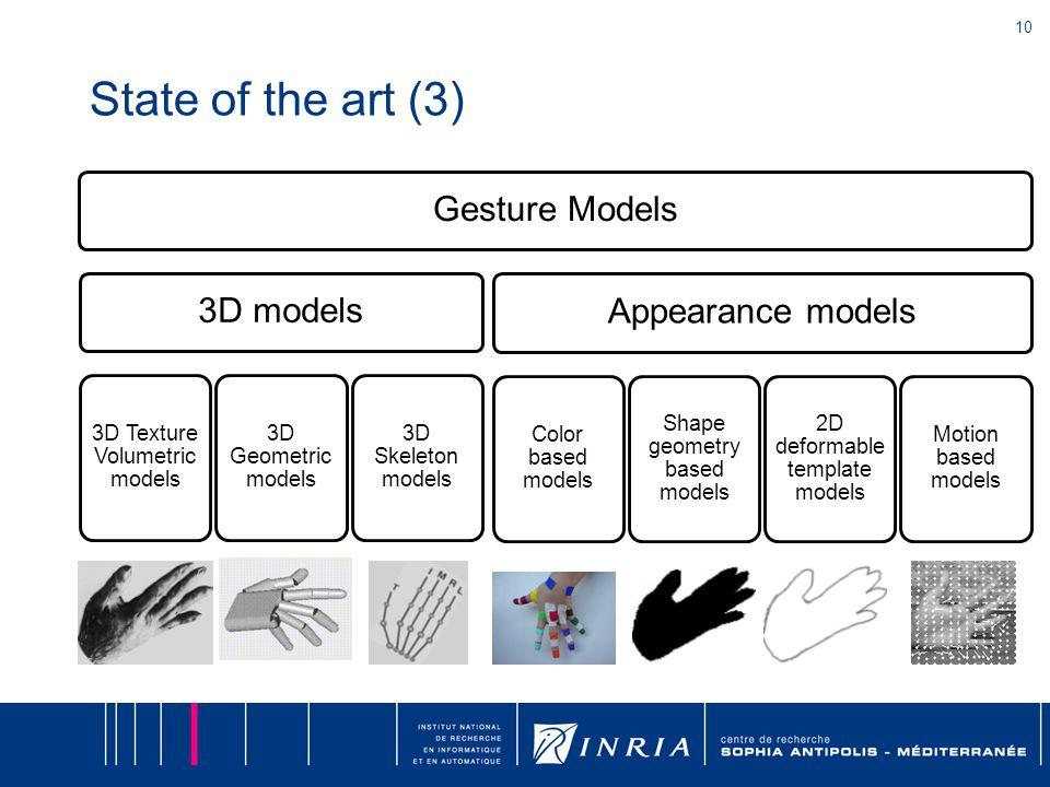 10 State of the art (3) Gesture Models 3D models 3D Texture Volumetric models 3D Geometric models 3D Skeleton models Appearance models Color based models Shape geometry based models 2D deformabl e template models Motion based models