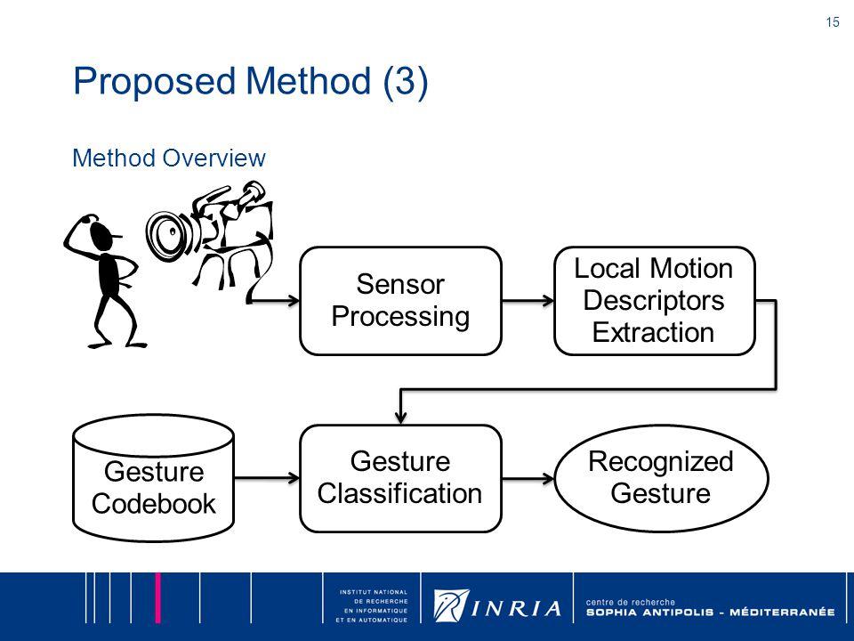 15 Proposed Method (3) Method Overview Sensor Processing Local Motion Descriptors Extraction Gesture Classification Gesture Codebook Recognized Gesture