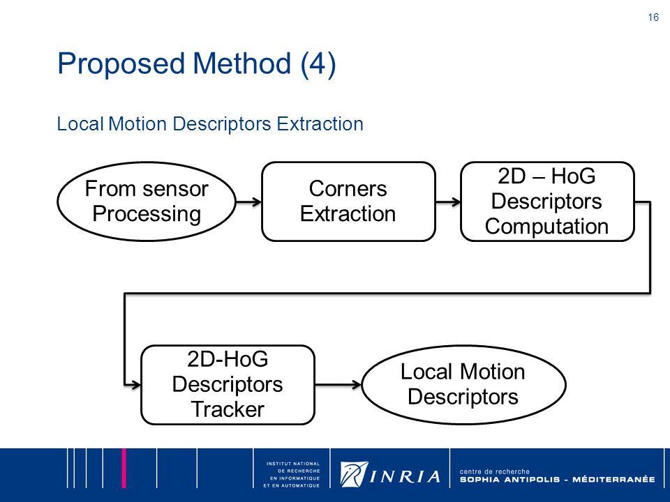 16 Proposed Method (4) Local Motion Descriptors Extraction Corners Extraction 2D – HoG Descriptors Computation 2D-HoG Descriptors Tracker From sensor Processing Local Motion Descriptors
