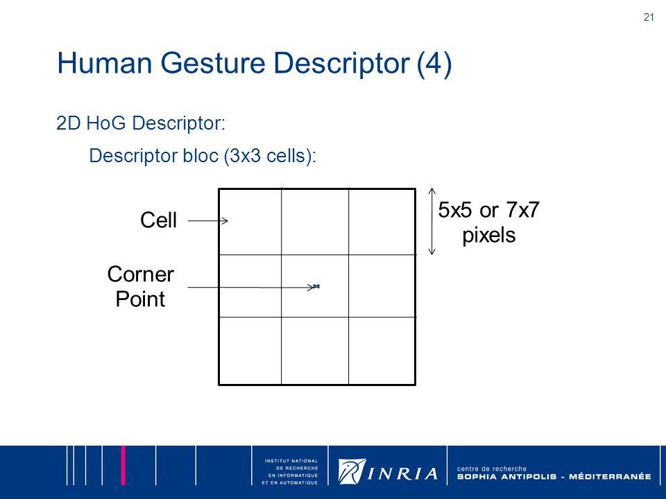 21 Human Gesture Descriptor (4) 2D HoG Descriptor: Descriptor bloc (3x3 cells): Cell Corner Point 5x5 or 7x7 pixels