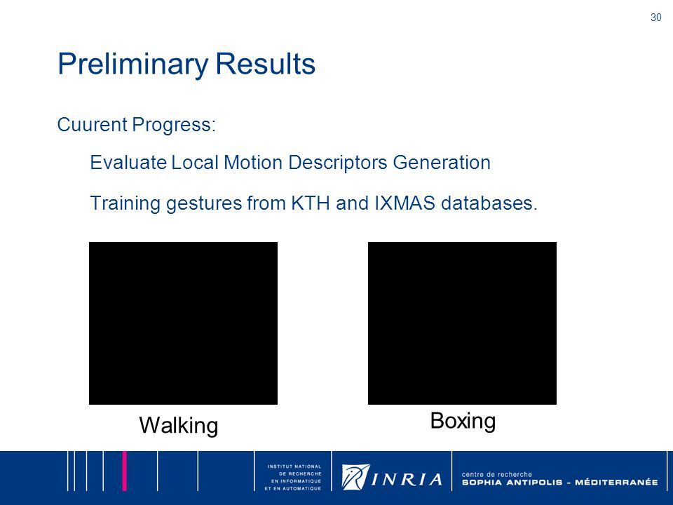 30 Preliminary Results Cuurent Progress: Evaluate Local Motion Descriptors Generation Training gestures from KTH and IXMAS databases. Walking Boxing