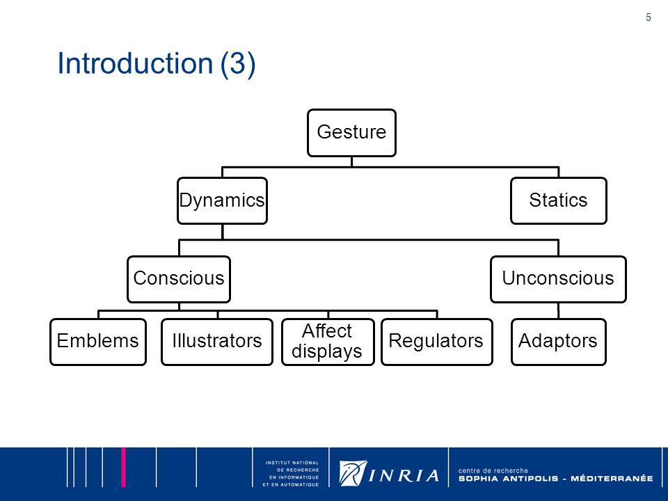 5 Introduction (3) Gesture Dynamics ConsciousEmblemsIllustrators Affect displays RegulatorsUnconsciousAdaptorsStatics