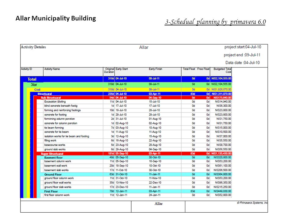 Allar Municipality Building 3-Schedual planning by primavera 6.0