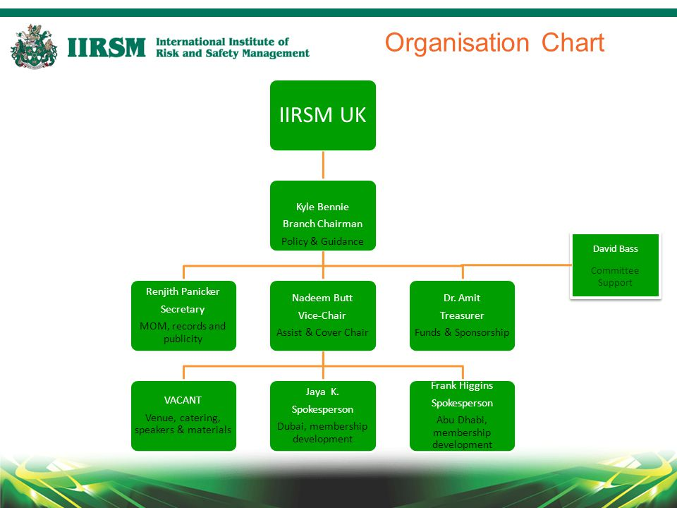 IIRSM UK Kyle Bennie Branch Chairman Policy & Guidance Dr. Amit Treasurer Funds & Sponsorship Nadeem Butt Vice-Chair Assist & Cover Chair Frank Higgin