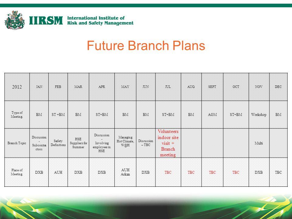Future Branch Plans 2012 JANFEBMARAPRMAYJUNJULAUGSEPTOCTNOVDEC Type of Meeting. BMST +BMBMST+BMBM ST+BMBMAGMST+BMWorkshopBM Branch Topic Discussion -