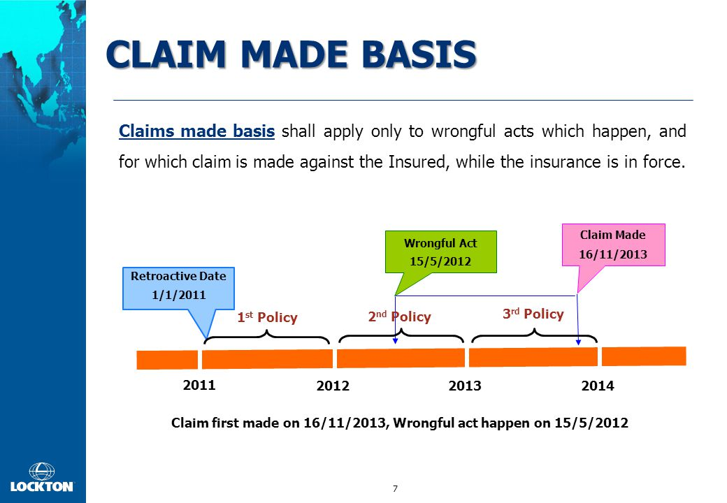 7 Retroactive Date 1/1/2011 2011 Claim Made 16/11/2013 Claim first made on 16/11/2013, Wrongful act happen on 15/5/2012 2012 2013 Wrongful Act 15/5/20