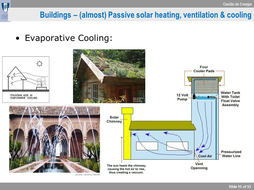 Gestão de Energia Slide 15 of 53 Buildings – (almost) Passive solar heating, ventilation & cooling Evaporative Cooling: