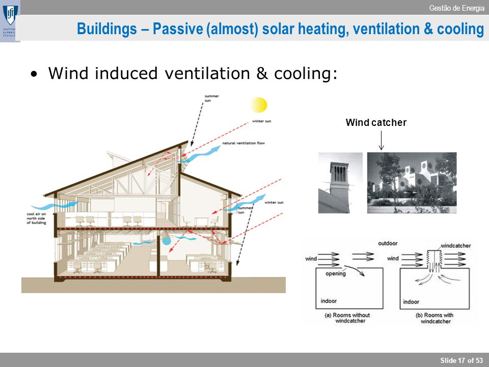 Gestão de Energia Slide 17 of 53 Buildings – Passive (almost) solar heating, ventilation & cooling Wind induced ventilation & cooling: Wind catcher