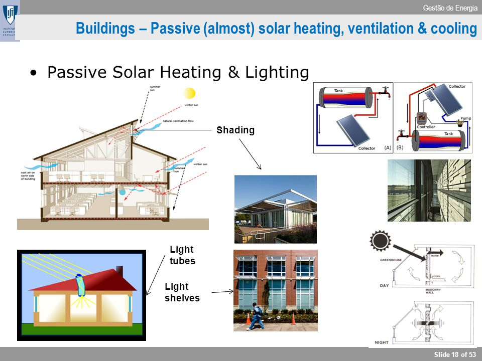 Gestão de Energia Slide 18 of 53 Buildings – Passive (almost) solar heating, ventilation & cooling Passive Solar Heating & Lighting Shading Light shel