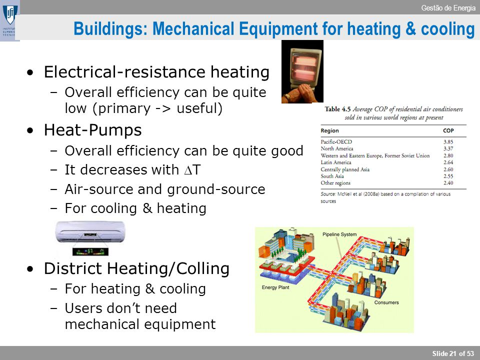 Gestão de Energia Slide 21 of 53 Buildings: Mechanical Equipment for heating & cooling Electrical-resistance heating –Overall efficiency can be quite