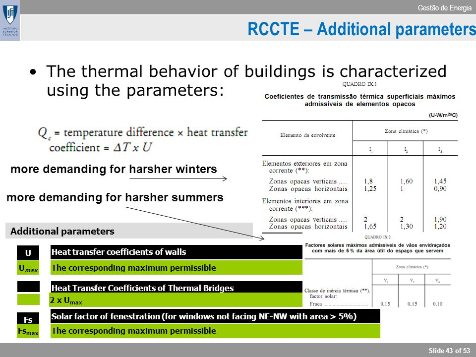 Gestão de Energia Slide 43 of 53 RCCTE – Indices e parameters U Heat transfer coefficients of walls U max The corresponding maximum permissible Fs Sol