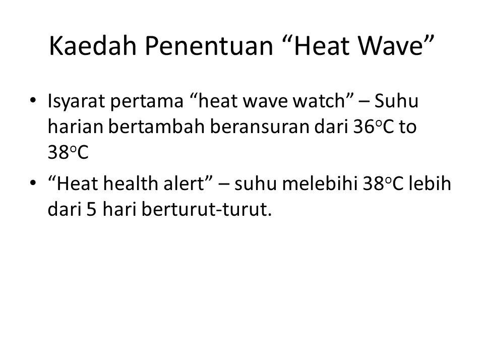 """Kaedah Penentuan """"Heat Wave"""" Isyarat pertama """"heat wave watch"""" – Suhu harian bertambah beransuran dari 36 o C to 38 o C """"Heat health alert"""" – suhu mel"""