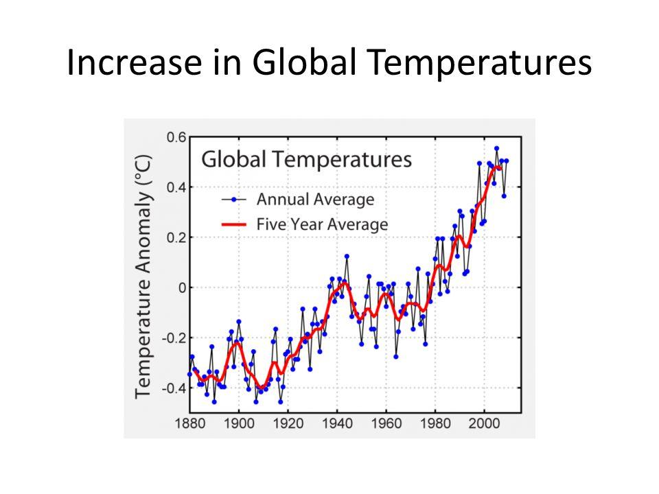 Increase in Global Temperatures