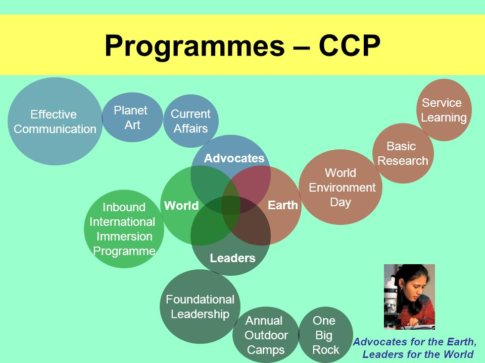 Programmes – CCP Advocates for the Earth, Leaders for the World Current Affairs Earth Leaders World Advocates Inbound International Immersion Programme One Big Rock Foundational Leadership Effective Communication Planet Art World Environment Day Basic Research Service Learning Annual Outdoor Camps