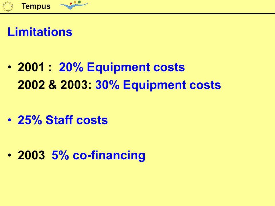 Limitations 2001 : 20% Equipment costs 2002 & 2003: 30% Equipment costs 25% Staff costs 2003 5% co-financing Tempus
