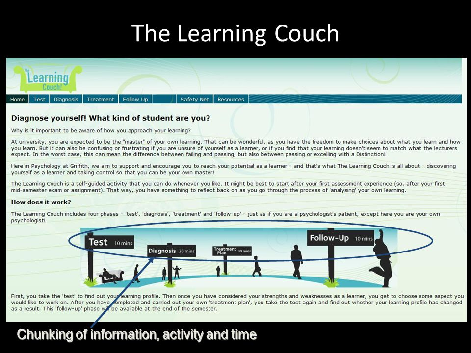 The Learning Couch Chunking of information, activity and time