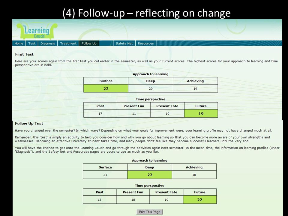 (4) Follow-up – reflecting on change same as test screen