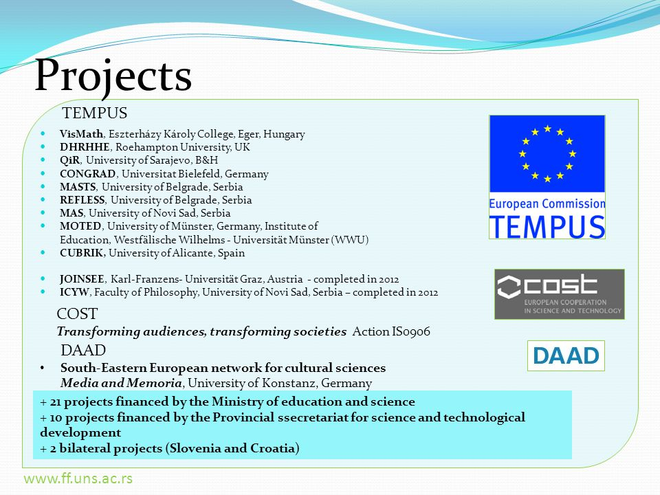 www.ff.uns.ac.rs Projects VisMath, Eszterházy Károly College, Eger, Hungary DHRHHE, Roehampton University, UK QiR, University of Sarajevo, B&H CONGRAD, Universitat Bielefeld, Germany MASTS, University of Belgrade, Serbia REFLESS, University of Belgrade, Serbia MAS, University of Novi Sad, Serbia MOTED, University of Münster, Germany, Institute of Education, Westfälische Wilhelms - Universität Münster (WWU) CUBRIK, University of Alicante, Spain JOINSЕЕ, Karl-Franzens- Universität Graz, Austria - completed in 2012 ICYW, Faculty of Philosophy, University of Novi Sad, Serbia – completed in 2012 TEMPUS COST Transforming audiences, transforming societies Action IS0906 DAAD South-Eastern European network for cultural sciences Media and Memoria, University of Konstanz, Germany Regional Research Promotion Programme (RRPP) + 21 projects financed by the Ministry of education and science + 10 projects financed by the Provincial ssecretariat for science and technological development + 2 bilateral projects (Slovenia and Croatia)