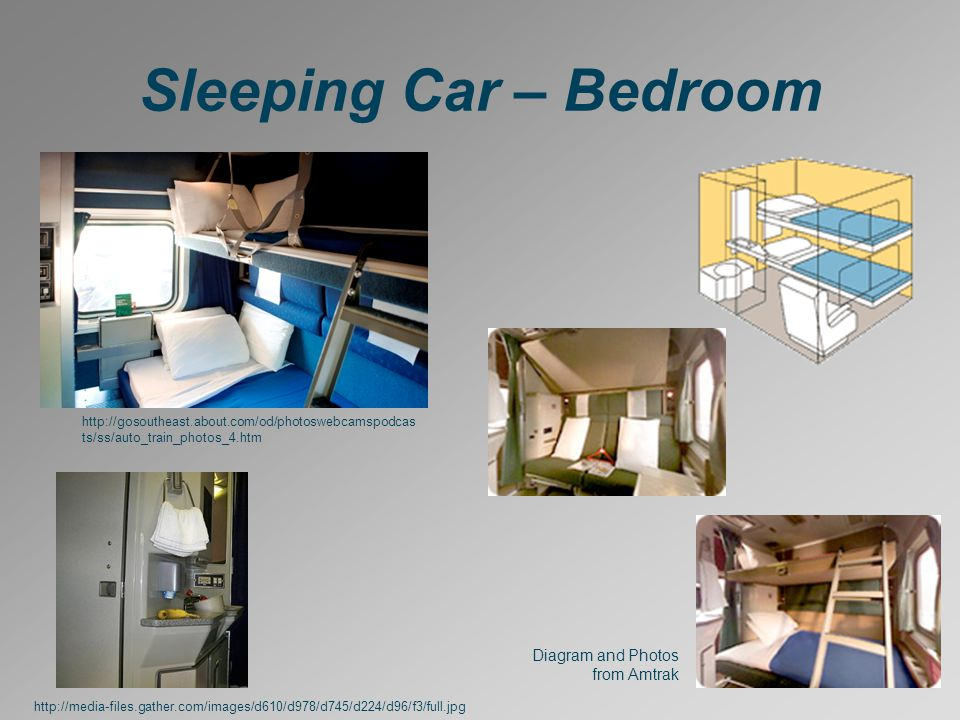 Sleeping Car – Bedroom Diagram and Photos from Amtrak http://gosoutheast.about.com/od/photoswebcamspodcas ts/ss/auto_train_photos_4.htm http://media-files.gather.com/images/d610/d978/d745/d224/d96/f3/full.jpg