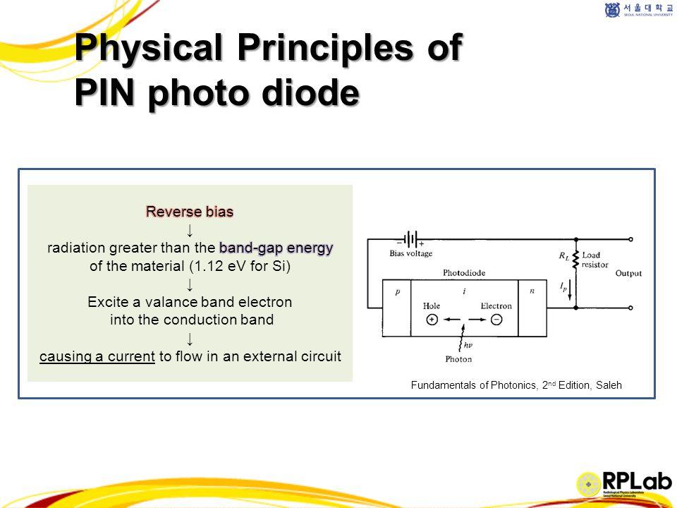 Physical Principles of PIN photo diode Fundamentals of Photonics, 2 nd Edition, Saleh