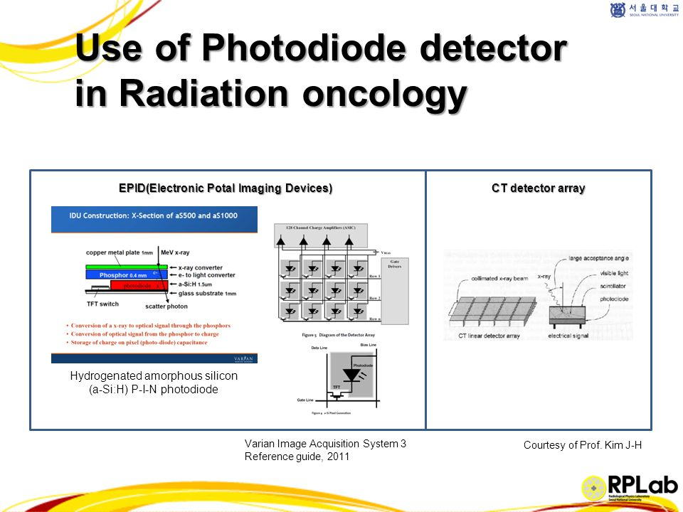 Use of Photodiode detector in Radiation oncology Hydrogenated amorphous silicon (a-Si:H) P-I-N photodiode Varian Image Acquisition System 3 Reference