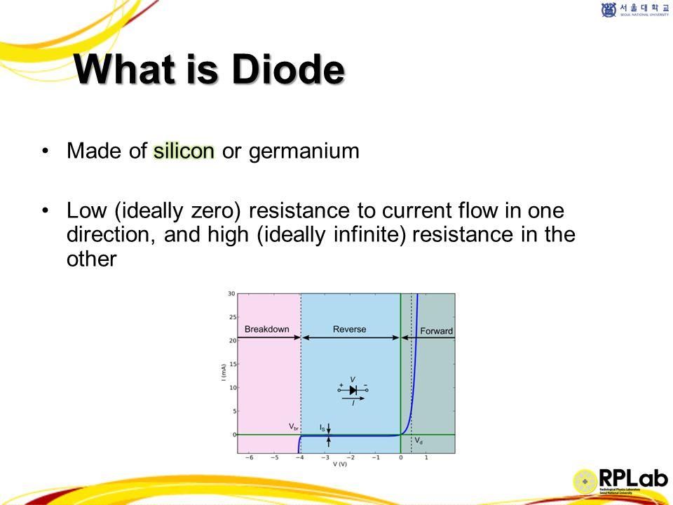 3. Photodiode detector (PIN-Photodiode)