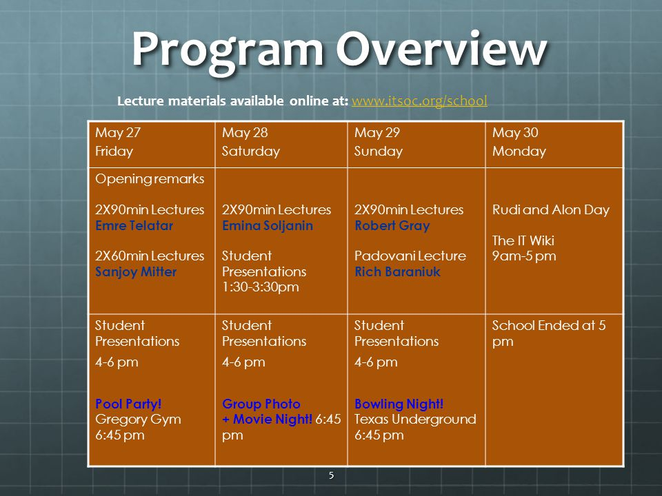 5 Program Overview May 27 Friday May 28 Saturday May 29 Sunday May 30 Monday Opening remarks 2X90min Lectures Emre Telatar 2X60min Lectures Sanjoy Mit