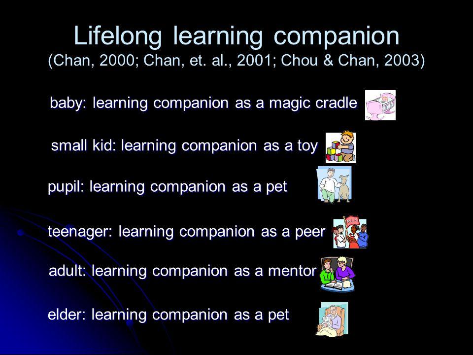 Lifelong learning companion (Chan, 2000; Chan, et.