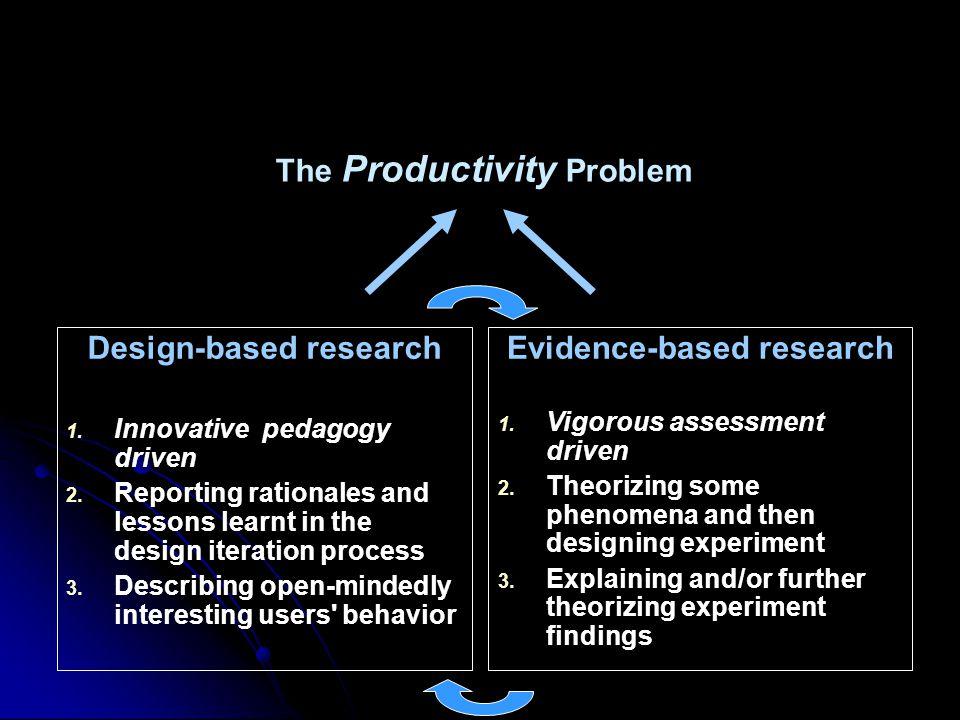 Design-based research 1.Innovative pedagogy driven 2.