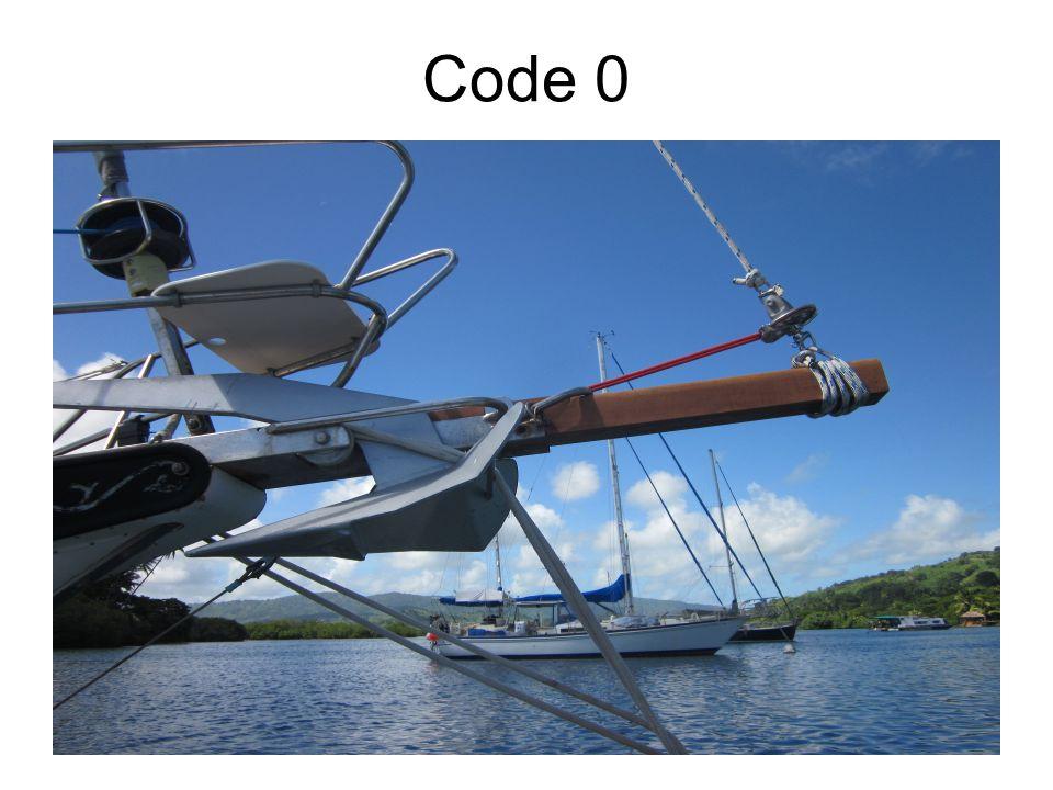 Code 0