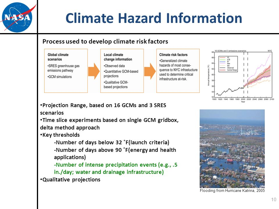 Climate Hazard Information Process used to develop climate risk factors Projection Range, based on 16 GCMs and 3 SRES scenarios Time slice experiments based on single GCM gridbox, delta method approach Key thresholds -Number of days below 32 ˚F(launch criteria) -Number of days above 90 ˚F(energy and health applications) -Number of intense precipitation events (e.g.,.5 in./day; water and drainage infrastructure) Qualitative projections 10 Flooding from Hurricane Katrina, 2005