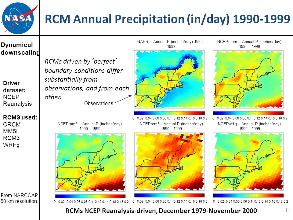 RCM Annual Precipitation (in/day) 1990-1999 11 RCMs NCEP Reanalysis-driven, December 1979-November 2000 Dynamical downscaling NARR – Annual P (inches/day) 1990 - 1999 NCEPcrcm – Annual P (inches/day) 1990 - 1999 NCEPmm5i– Annual P (inches/day) 1990 - 1999 NCEPrcm3– Annual P (inches/day) 1990 - 1999 NCEPwrfg – Annual P (inches/day) 1990 - 1999 0 0.02 0.04 0.06 0.08 0.1 0.12 0.14 0.16 0.18 0.2 RCMs driven by 'perfect' boundary conditions differ substantially from observations, and from each other.