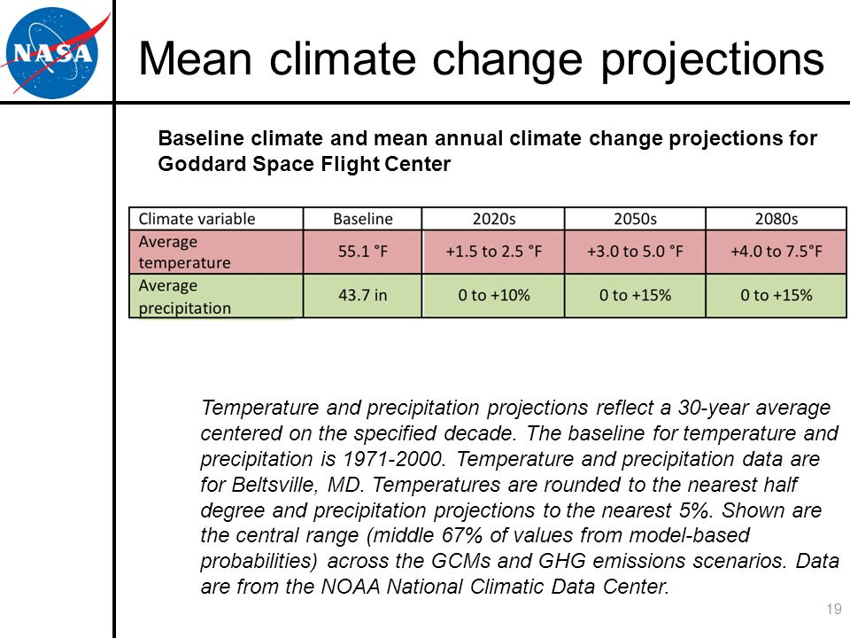 Mean climate change projections 19 Baseline climate and mean annual climate change projections for Goddard Space Flight Center Temperature and precipitation projections reflect a 30-year average centered on the specified decade.