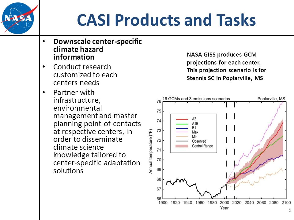 CASI Products and Tasks Downscale center-specific climate hazard information Conduct research customized to each centers needs Partner with infrastructure, environmental management and master planning point-of-contacts at respective centers, in order to disseminate climate science knowledge tailored to center-specific adaptation solutions NASA GISS produces GCM projections for each center.