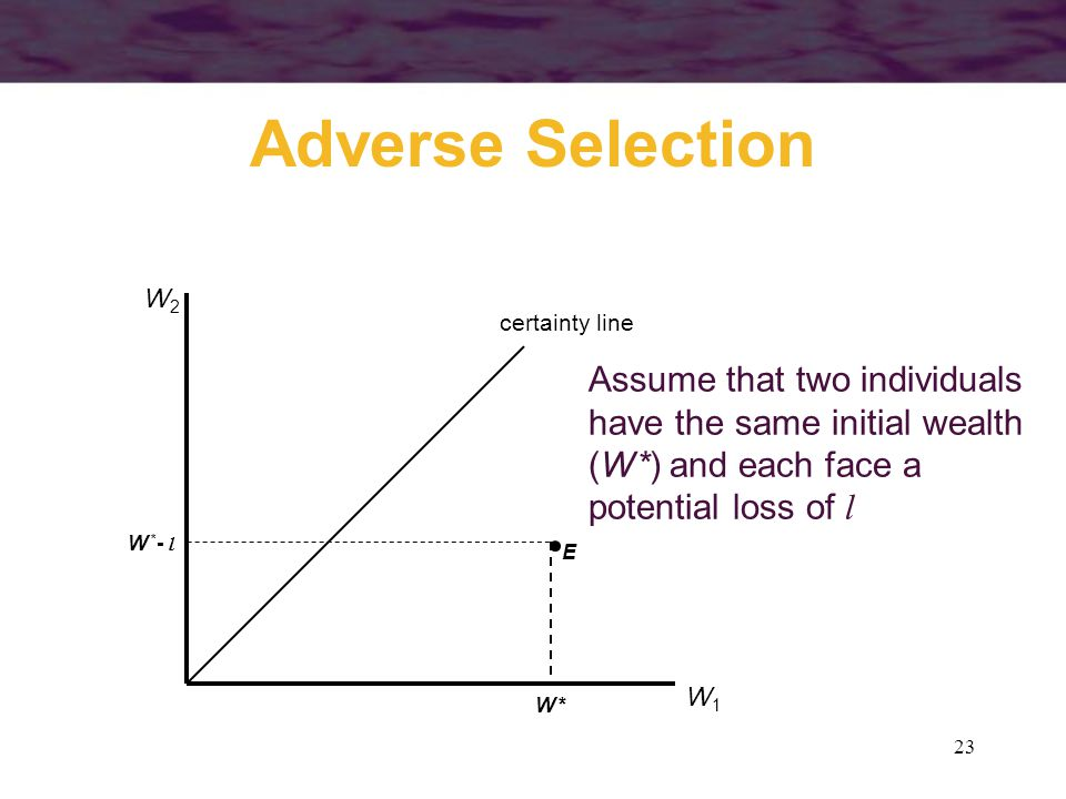 23 Adverse Selection certainty line W1W1 W2W2 W *W * W * - l Assume that two individuals have the same initial wealth (W*) and each face a potential l