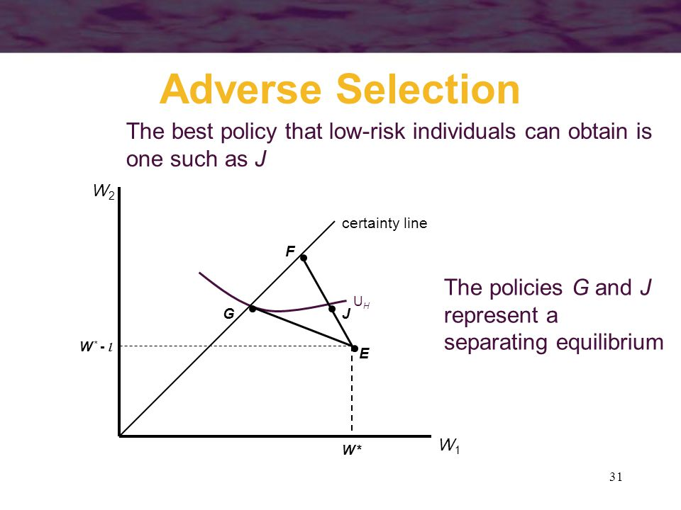 31 Adverse Selection certainty line W1W1 W2W2 W *W * W * - l E F G UHUH The policies G and J represent a separating equilibrium The best policy that l