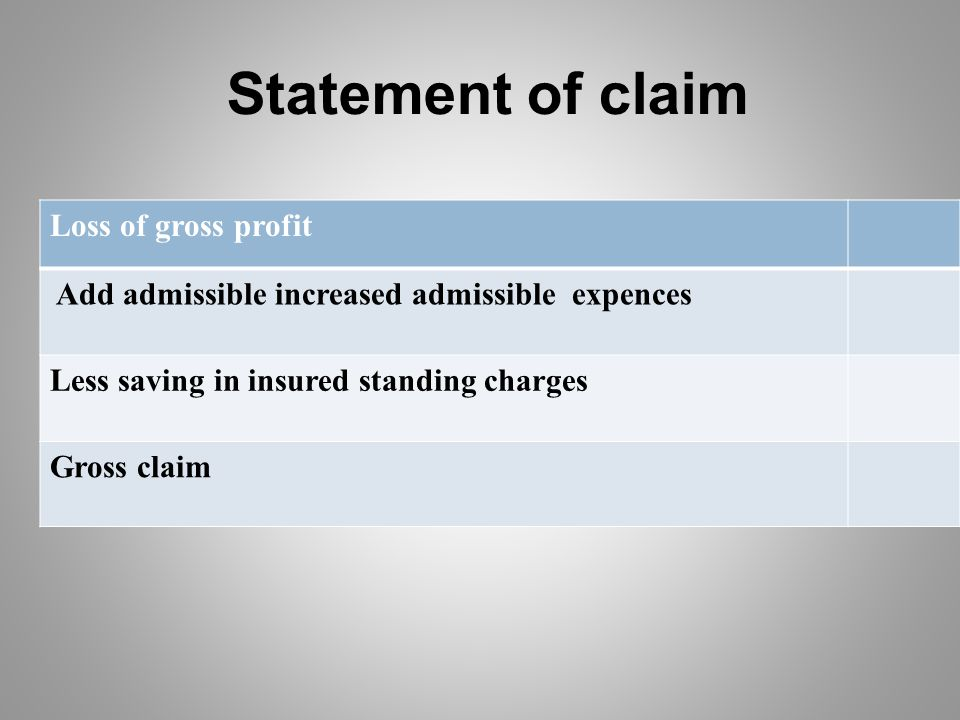 Statement of claim Loss of gross profit Add admissible increased admissible expences Less saving in insured standing charges Gross claim