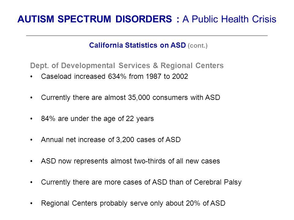 SB 527 – Early Identification of ASD (Sen.