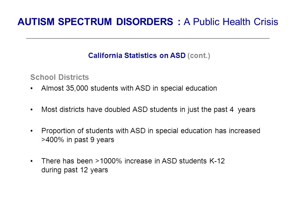 California Statistics on ASD (cont.) School Districts Almost 35,000 students with ASD in special education Most districts have doubled ASD students in just the past 4 years Proportion of students with ASD in special education has increased >400% in past 9 years There has been >1000% increase in ASD students K-12 during past 12 years AUTISM SPECTRUM DISORDERS : A Public Health Crisis ____________________________________________