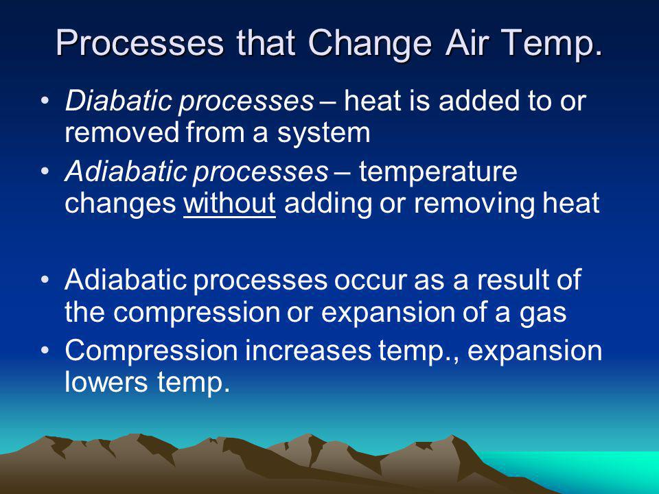 Processes that Change Air Temp.