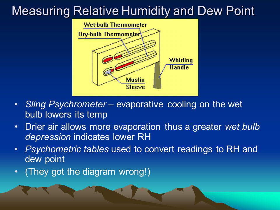 Measuring Relative Humidity and Dew Point Sling Psychrometer – evaporative cooling on the wet bulb lowers its temp Drier air allows more evaporation thus a greater wet bulb depression indicates lower RH Psychometric tables used to convert readings to RH and dew point (They got the diagram wrong!)
