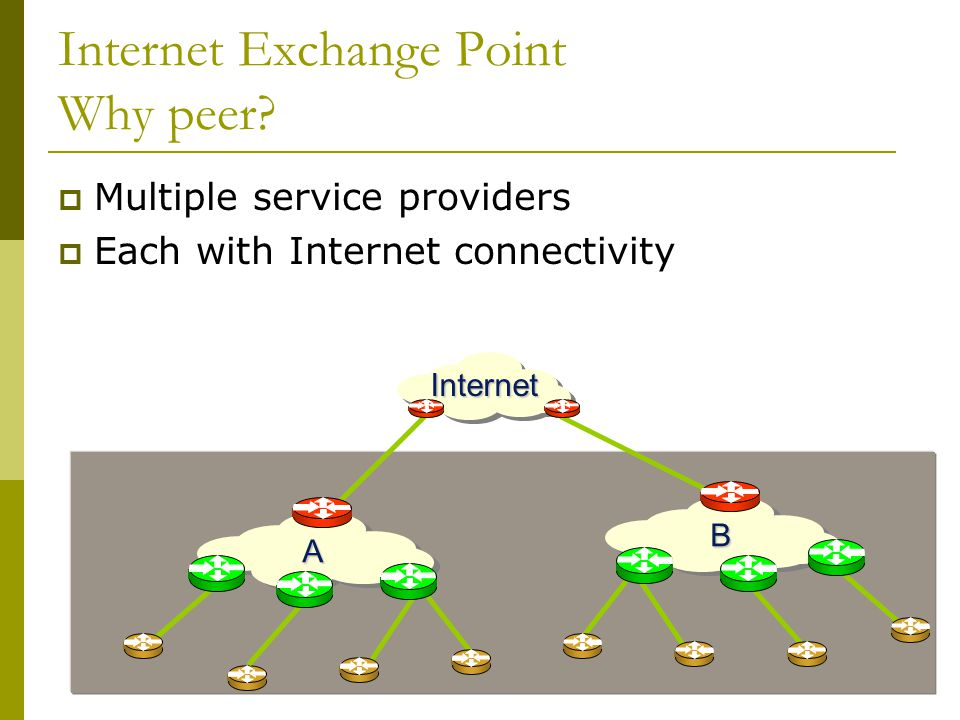 Internet Exchange Point Why peer?  Multiple service providers  Each with Internet connectivity Internet A B
