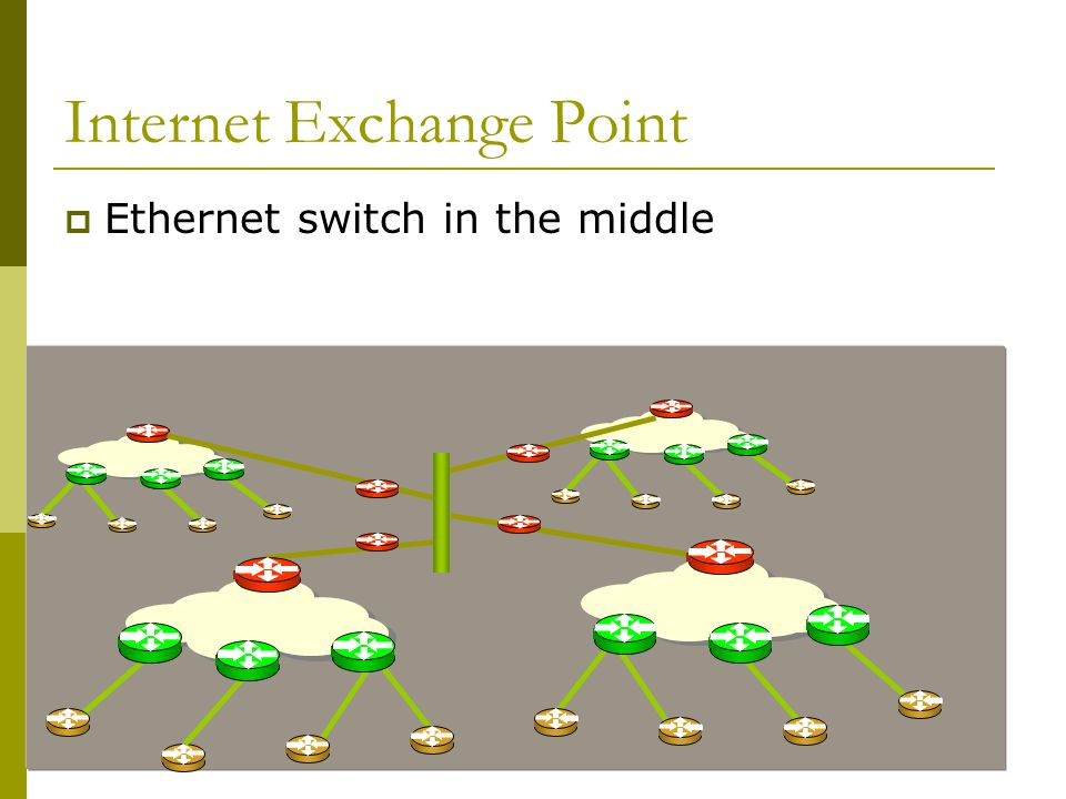 Internet Exchange Point  Ethernet switch in the middle