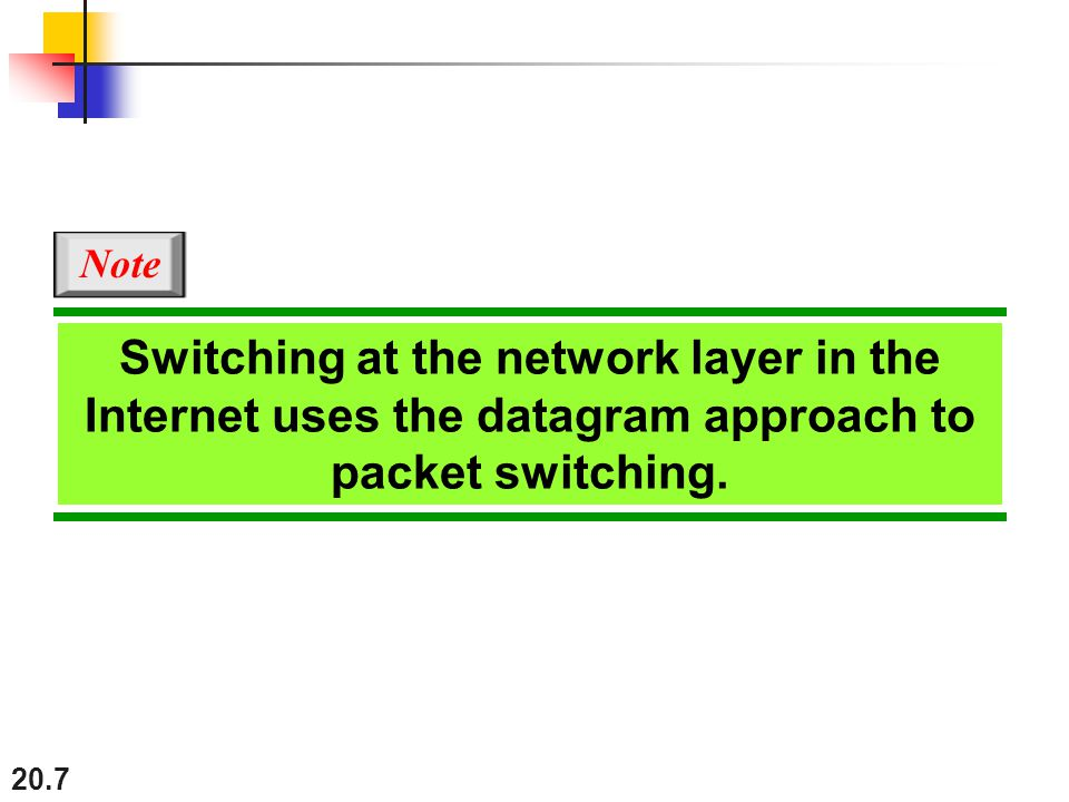 20.8 Communication at the network layer in the Internet is connectionless. Note