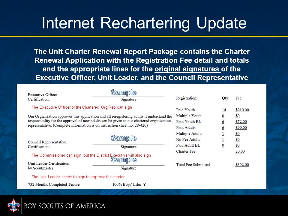 Internet Rechartering Update The Unit Charter Renewal Report Package contains the Charter Renewal Application with the Registration Fee detail and totals and the appropriate lines for the original signatures of the Executive Officer, Unit Leader, and the Council Representative The Executive Officer or the Chartered Org Rep can sign The Commissioner can sign, but the District Executive will also sign The Unit Leader needs to sign to approve the charter