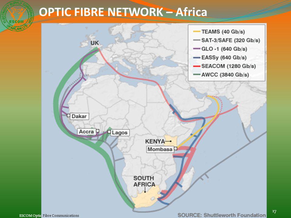 17 ESCOM Optic Fibre Communications OPTIC FIBRE NETWORK – Africa