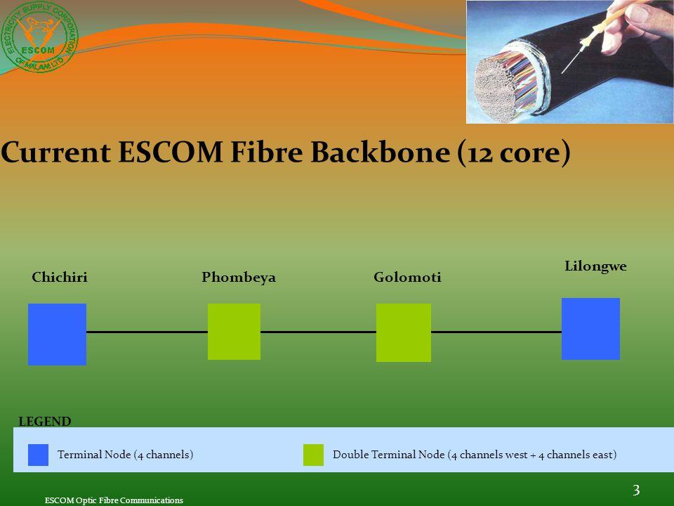 Current ESCOM Fibre Backbone (12 core) ChichiriPhombeyaGolomoti Lilongwe LEGEND Terminal Node (4 channels)Double Terminal Node (4 channels west + 4 ch