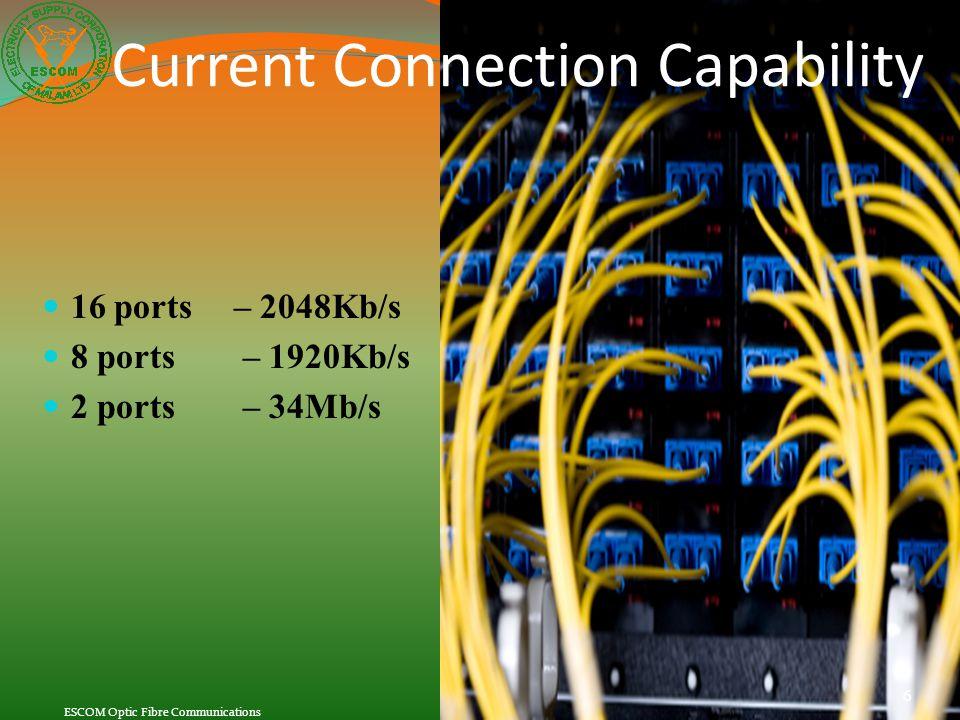 Current Connection Capability 16 ports – 2048Kb/s 8 ports – 1920Kb/s 2 ports – 34Mb/s 6 ESCOM Optic Fibre Communications